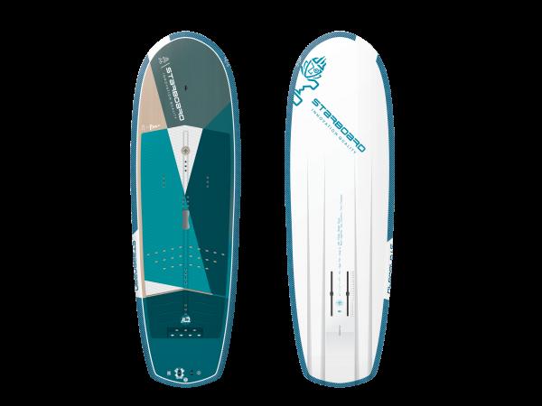 Starboard Hyper Foil